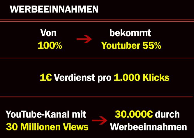 Youtube-Werbeeinnahmen,-wie-viel-verdient-ein-youtuber