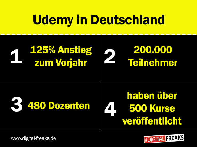 udemy-in-deutschland