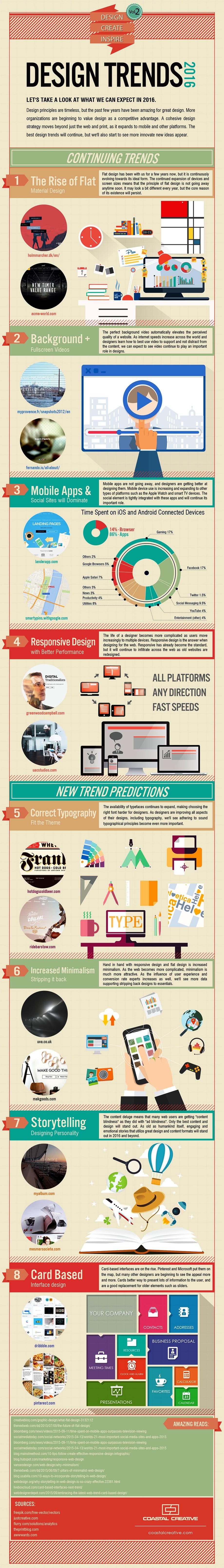 designtrends-2016-infographic