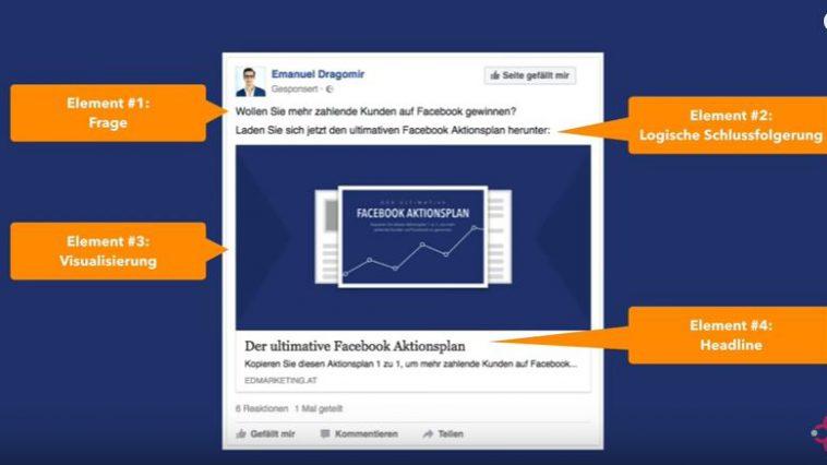 Facebook Anzeigen erstellen